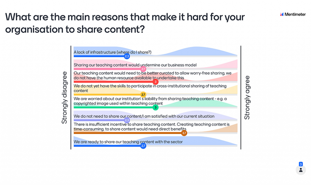 MentiMeter Poll - What are the main reasons that make it hard for your organisation to share content?