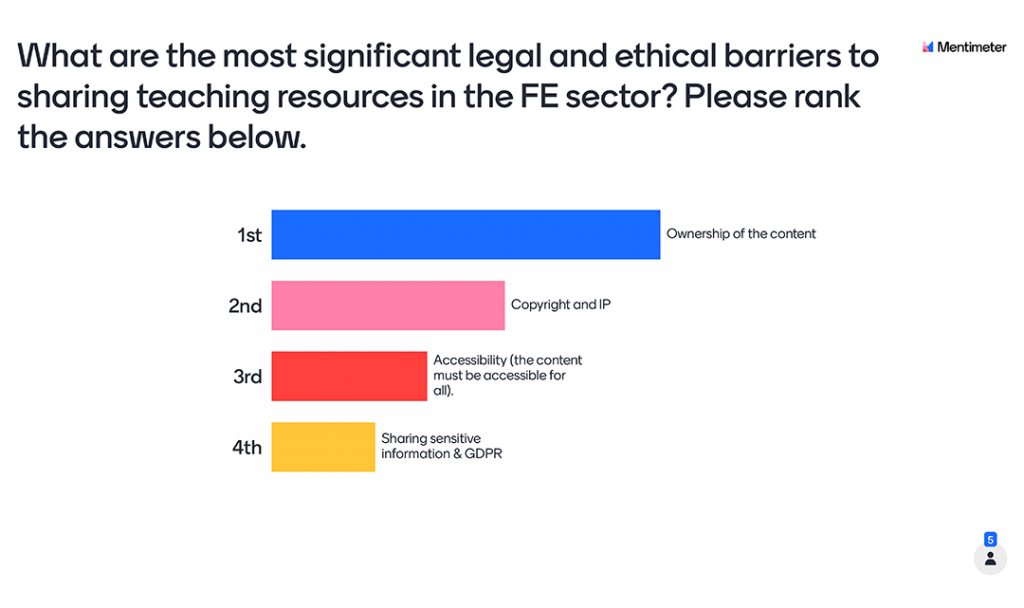 Mentimeter Poll - What are the most significant legal and ethical barriers to sharing teaching resources in the FE sector?