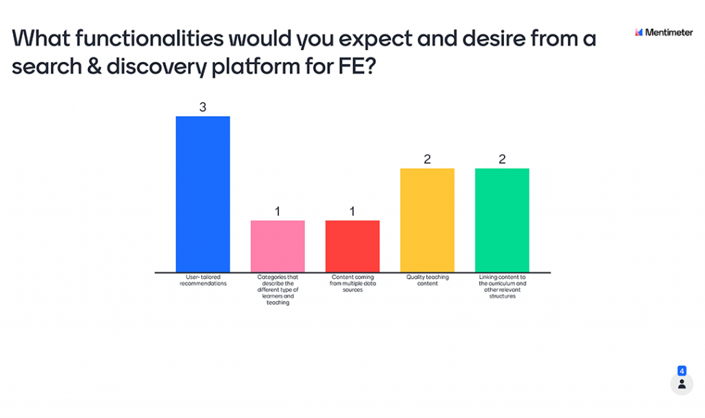 Mentimeter Poll - What functionalities would you expect and desire from a search & discovery platform for FE?