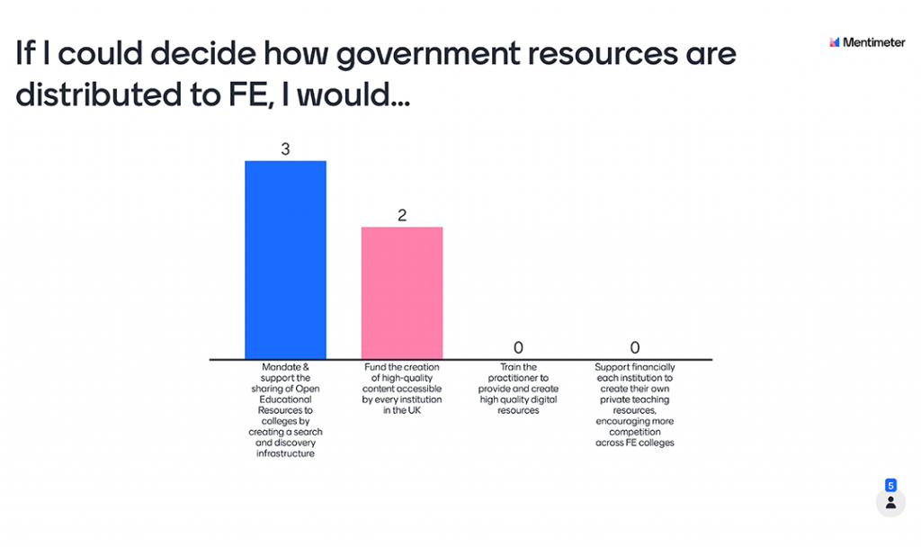 Mentimeter Poll - If I could decide how government resources are distributed to FE, I would...